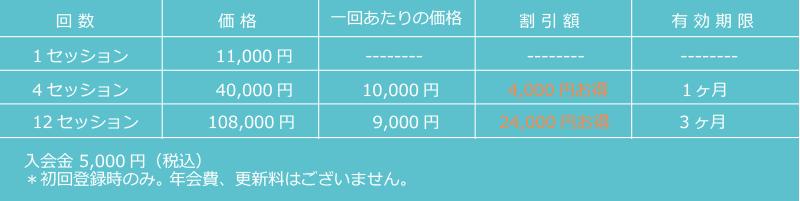 コース・料金